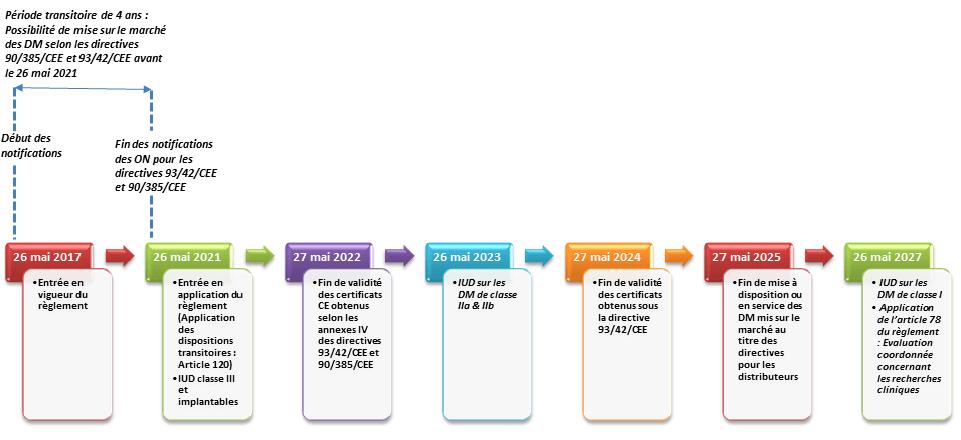 Calendrier Universitaire Utc 2022 2023 IDS105   Management de la Qualité dans une industrie